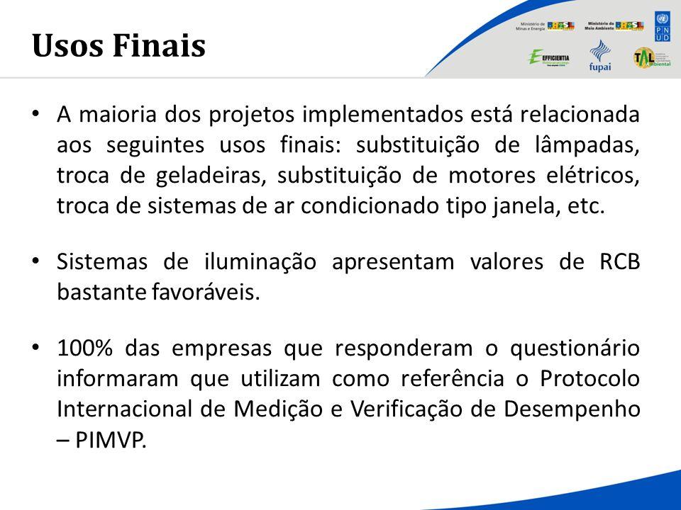 Usos Finais A maioria dos projetos implementados está relacionada aos seguintes usos finais: substituição de lâmpadas, troca de geladeiras, substituiç