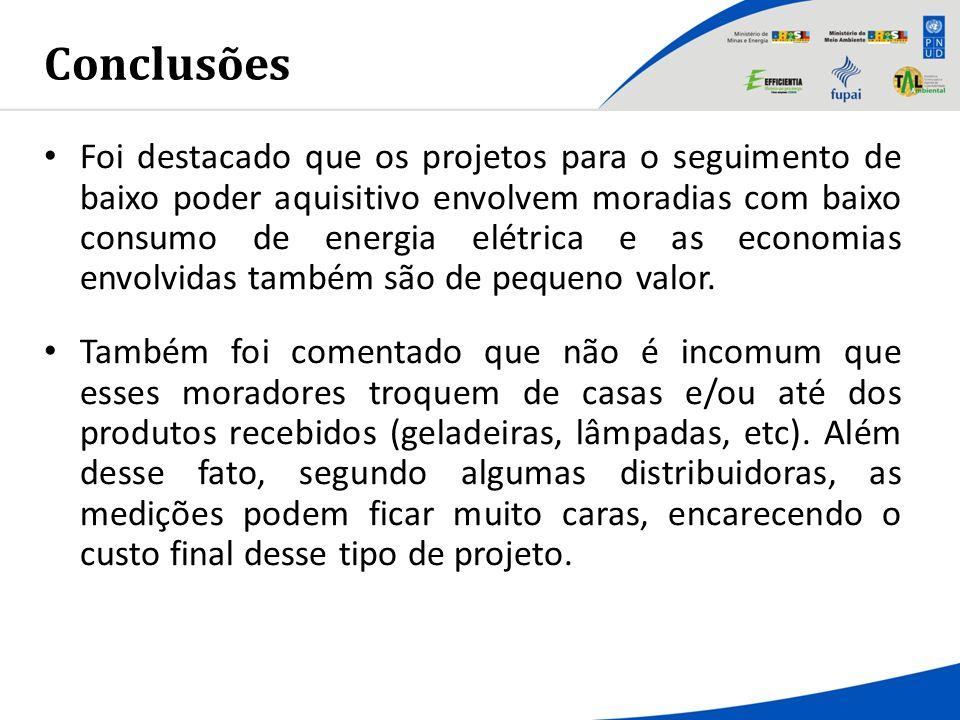 Conclusões Foi destacado que os projetos para o seguimento de baixo poder aquisitivo envolvem moradias com baixo consumo de energia elétrica e as econ