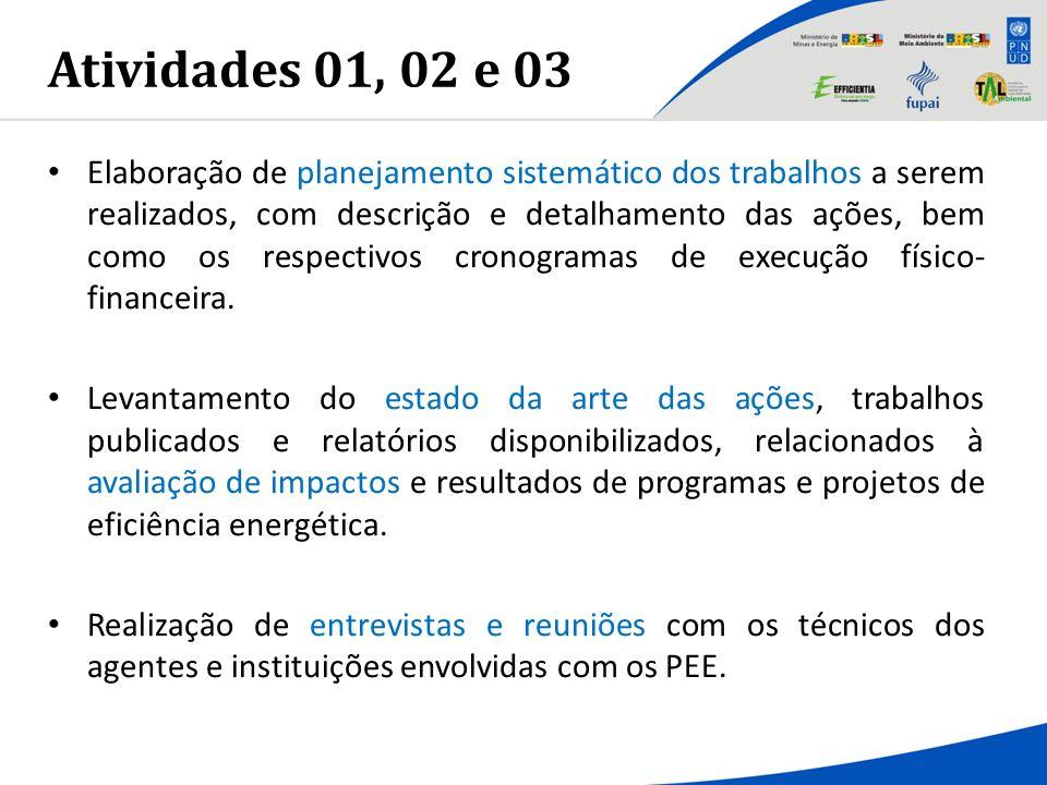 Atividades 01, 02 e 03 Elaboração de planejamento sistemático dos trabalhos a serem realizados, com descrição e detalhamento das ações, bem como os re
