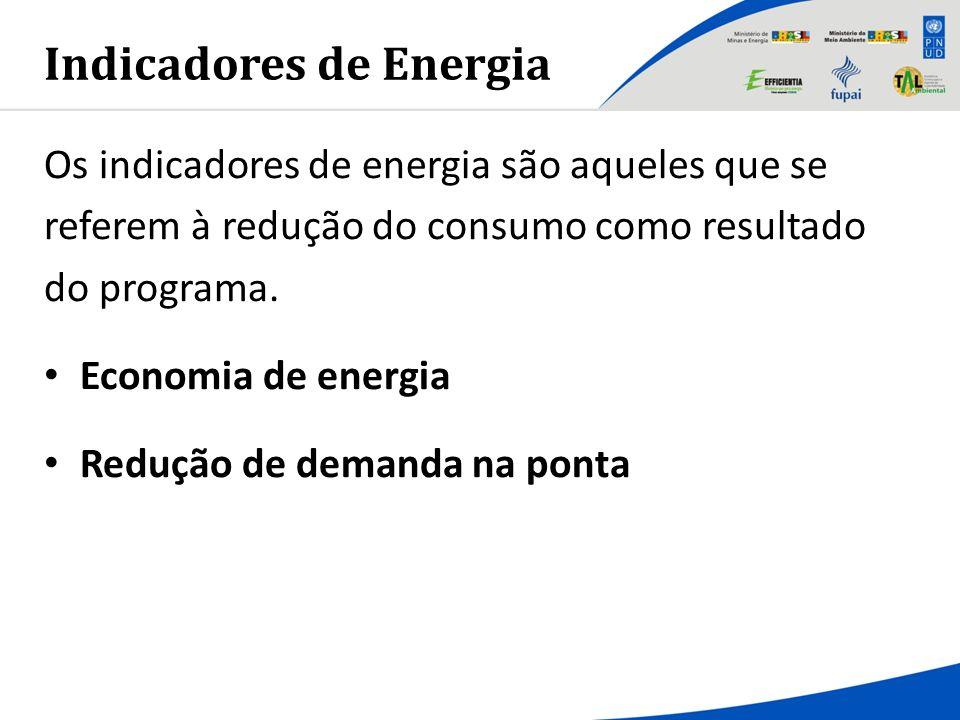 Indicadores de Energia Os indicadores de energia são aqueles que se referem à redução do consumo como resultado do programa. Economia de energia Reduç