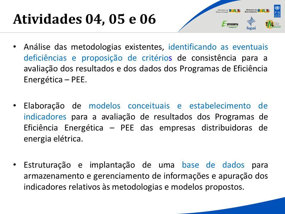 Atividades 04, 05 e 06 Análise das metodologias existentes, identificando as eventuais deficiências e proposição de critérios de consistência para a a