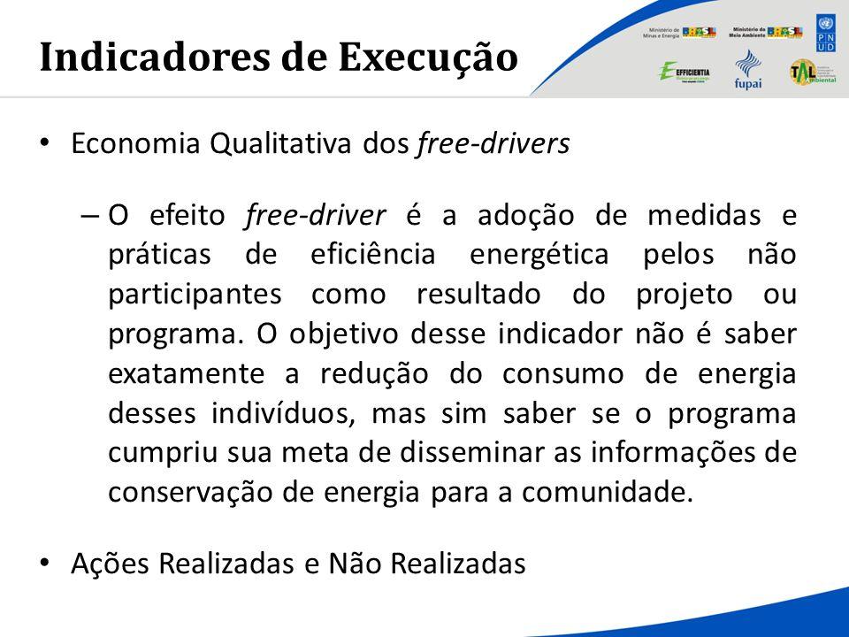 Indicadores de Execução Economia Qualitativa dos free-drivers – O efeito free-driver é a adoção de medidas e práticas de eficiência energética pelos n