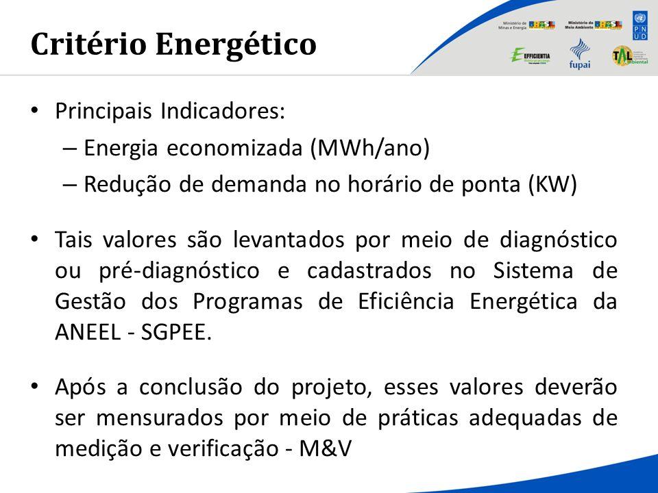 Critério Energético Principais Indicadores: – Energia economizada (MWh/ano) – Redução de demanda no horário de ponta (KW) Tais valores são levantados
