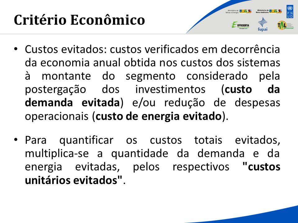 Critério Econômico Custos evitados: custos verificados em decorrência da economia anual obtida nos custos dos sistemas à montante do segmento consider