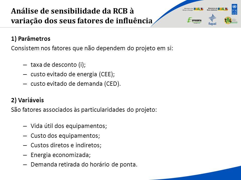 Análise de sensibilidade da RCB à variação dos seus fatores de influência 1) Parâmetros Consistem nos fatores que não dependem do projeto em si: – tax