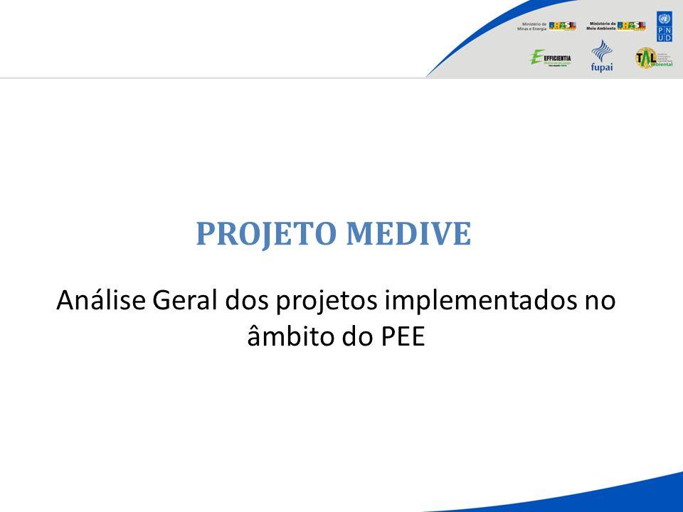 PROJETO MEDIVE Análise Geral dos projetos implementados no âmbito do PEE