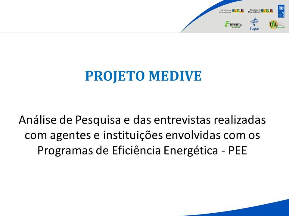 PROJETO MEDIVE Análise de Pesquisa e das entrevistas realizadas com agentes e instituições envolvidas com os Programas de Eficiência Energética - PEE