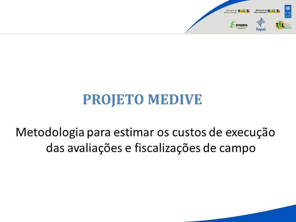 PROJETO MEDIVE Metodologia para estimar os custos de execução das avaliações e fiscalizações de campo