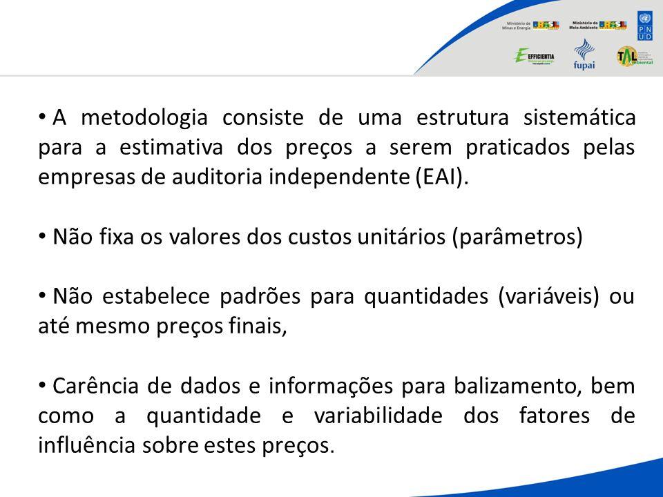 A metodologia consiste de uma estrutura sistemática para a estimativa dos preços a serem praticados pelas empresas de auditoria independente (EAI). Nã