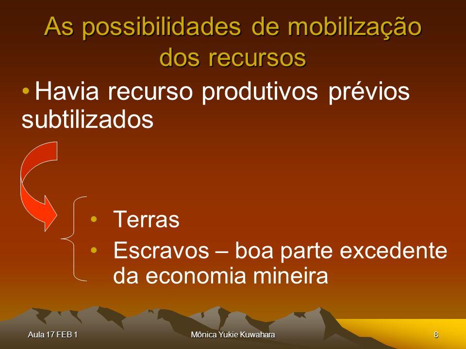 Aula 17 FEB 1Mônica Yukie Kuwahara8 As possibilidades de mobilização dos recursos Havia recurso produtivos prévios subtilizados Terras Escravos – boa