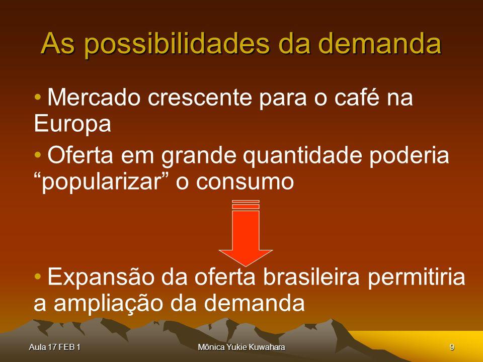 Aula 17 FEB 1Mônica Yukie Kuwahara9 As possibilidades da demanda Mercado crescente para o café na Europa Oferta em grande quantidade poderia populariz
