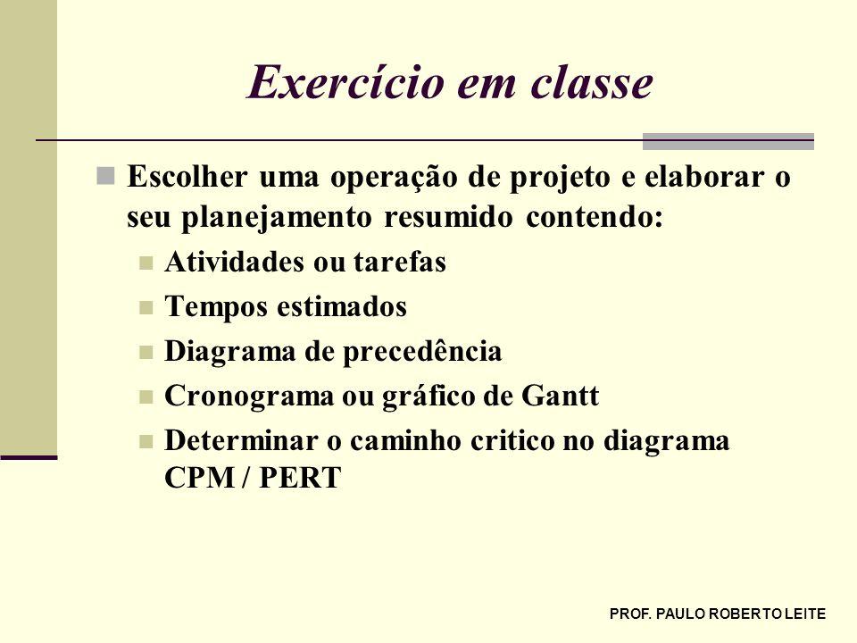 PROF. PAULO ROBERTO LEITE Exercício em classe Escolher uma operação de projeto e elaborar o seu planejamento resumido contendo: Atividades ou tarefas