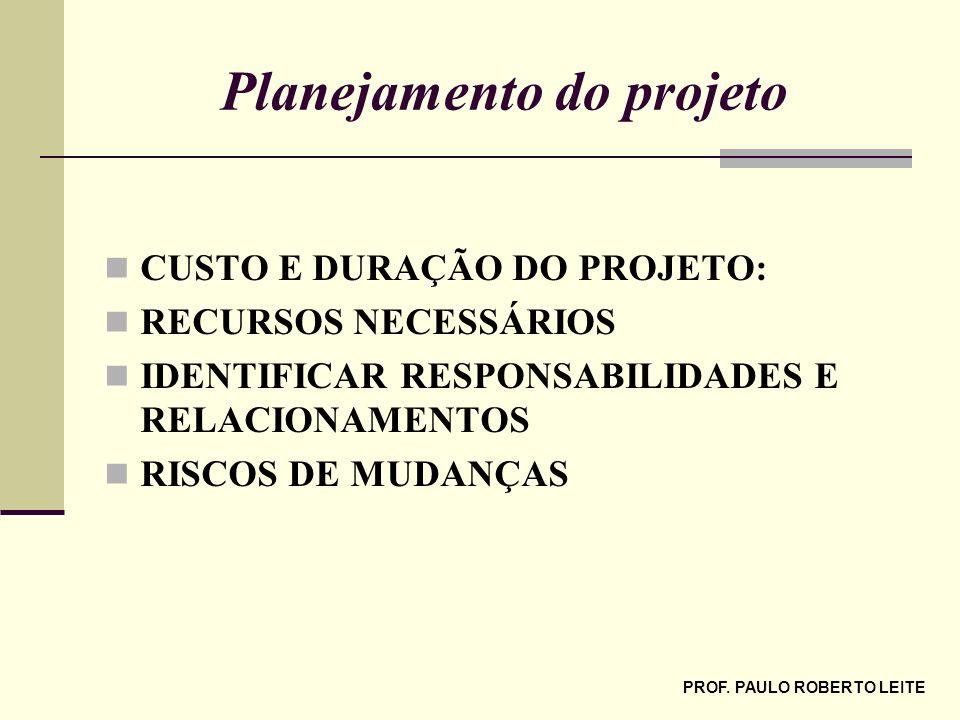 PROF. PAULO ROBERTO LEITE Planejamento do projeto CUSTO E DURAÇÃO DO PROJETO: RECURSOS NECESSÁRIOS IDENTIFICAR RESPONSABILIDADES E RELACIONAMENTOS RIS