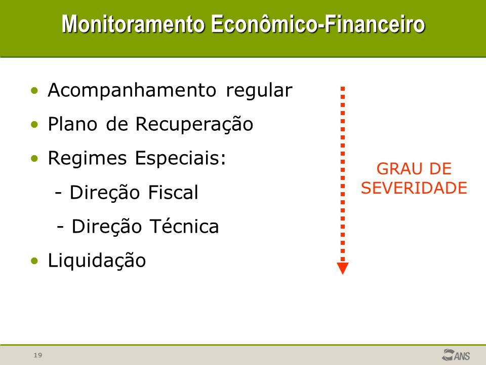 19 Monitoramento Econômico-Financeiro Acompanhamento regular Plano de Recuperação Regimes Especiais: - Direção Fiscal - Direção Técnica Liquidação GRA