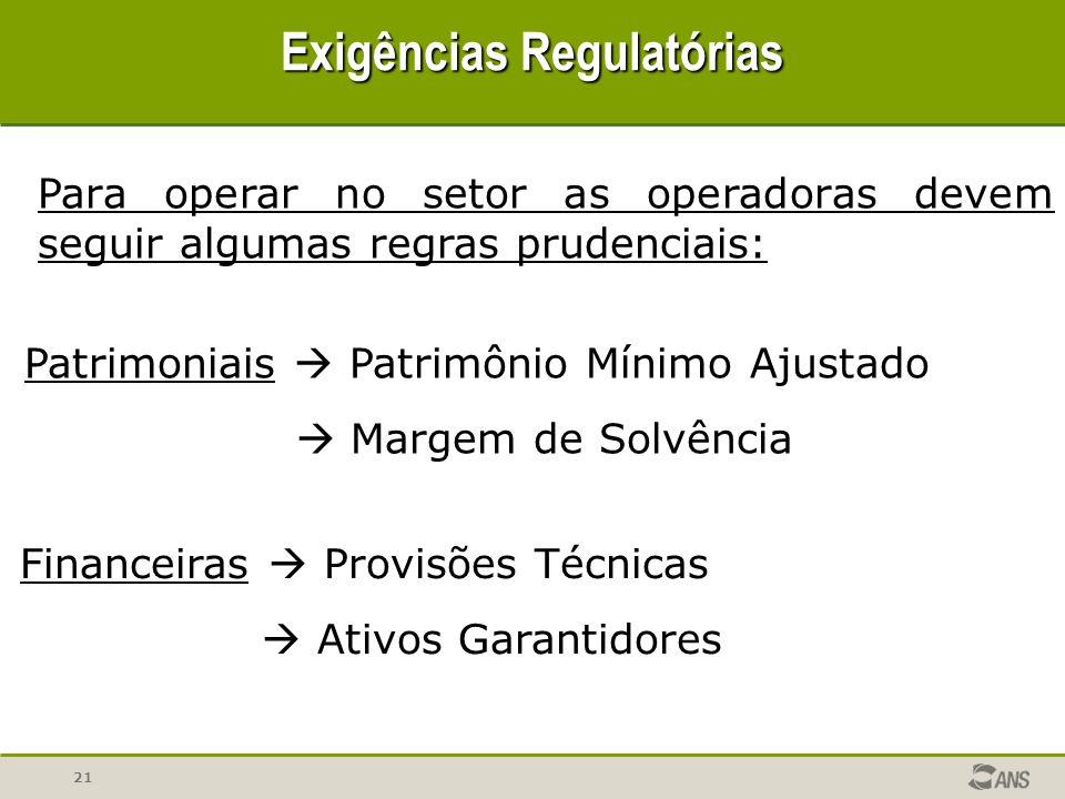 22 Exigências Regulatórias Corresponde à exigência mínima de participação do capital próprio em função da abrangência e região de atuação.