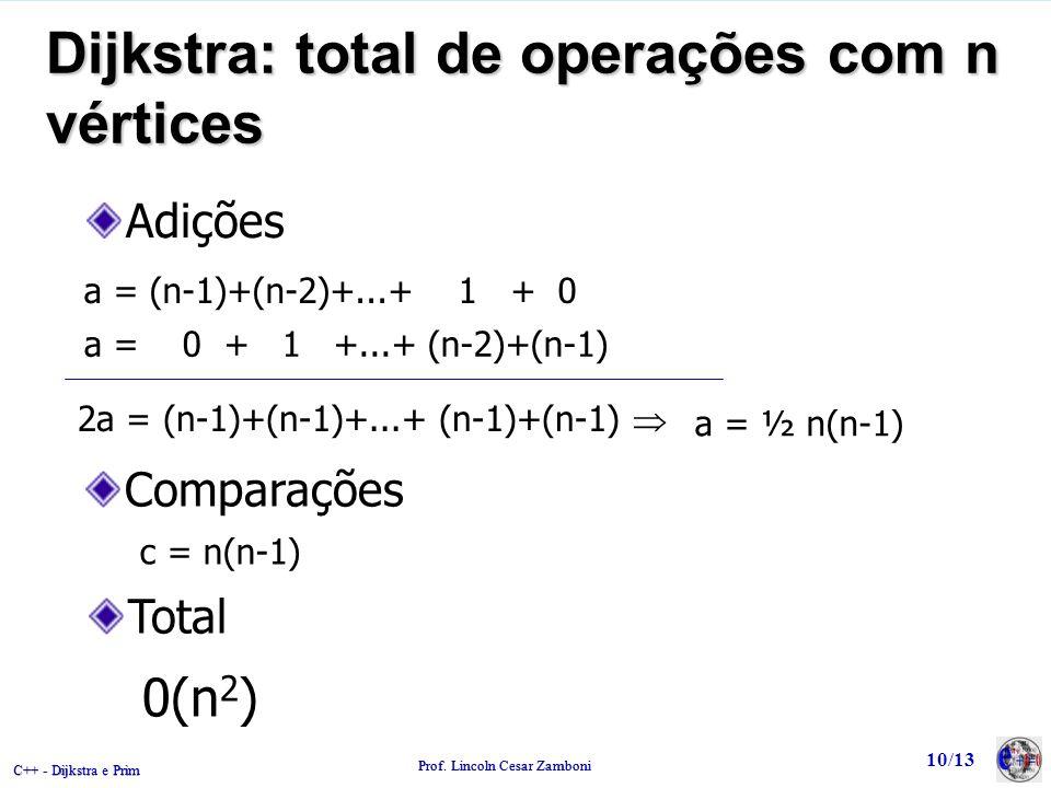 C++ - Dijkstra e Prim Prof. Lincoln Cesar Zamboni 10/13 Dijkstra: total de operações com n vértices Adições Comparações a = 0 + 1 +...+ (n-2)+(n-1) a