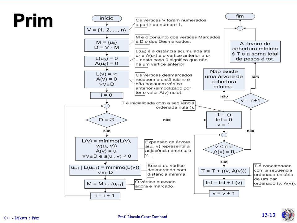 C++ - Dijkstra e Prim Prof. Lincoln Cesar Zamboni 13/13 Prim