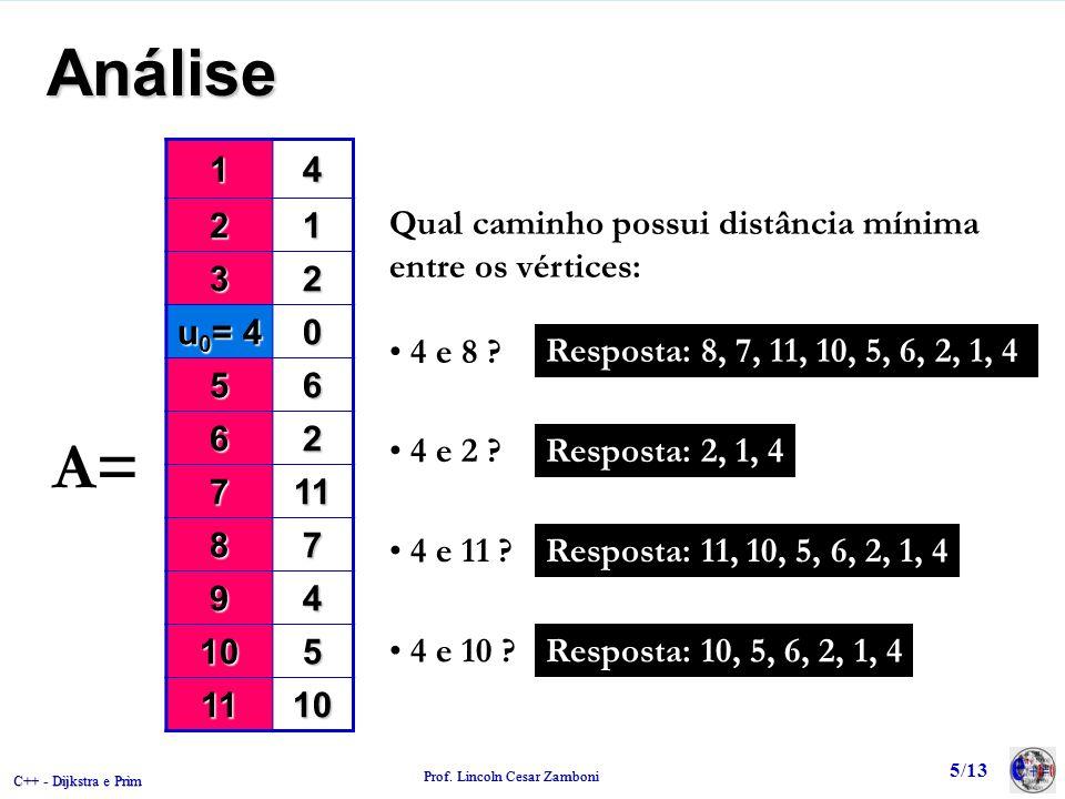 C++ - Dijkstra e Prim Prof. Lincoln Cesar Zamboni 5/13 Análise 14 21 32 u 0 = 4 0 56 62 711 87 94 105 1110 A= Qual caminho possui distância mínima ent