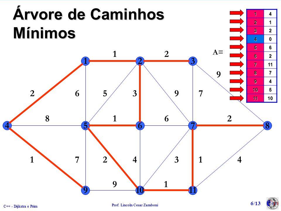 C++ - Dijkstra e Prim Prof. Lincoln Cesar Zamboni 6/13 Árvore de Caminhos Mínimos 123 45678 91011 2 12 9 65397 8162 1472431 91 14 21 32 40 56 62 711 8
