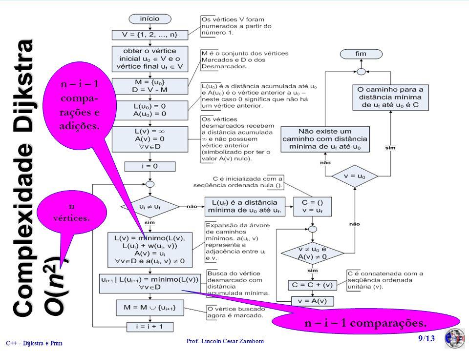 C++ - Dijkstra e Prim Prof. Lincoln Cesar Zamboni 9/13 Complexidade Dijkstra O(n 2 ) n vértices. n – i – 1 compa- rações e adições. n – i – 1 comparaç