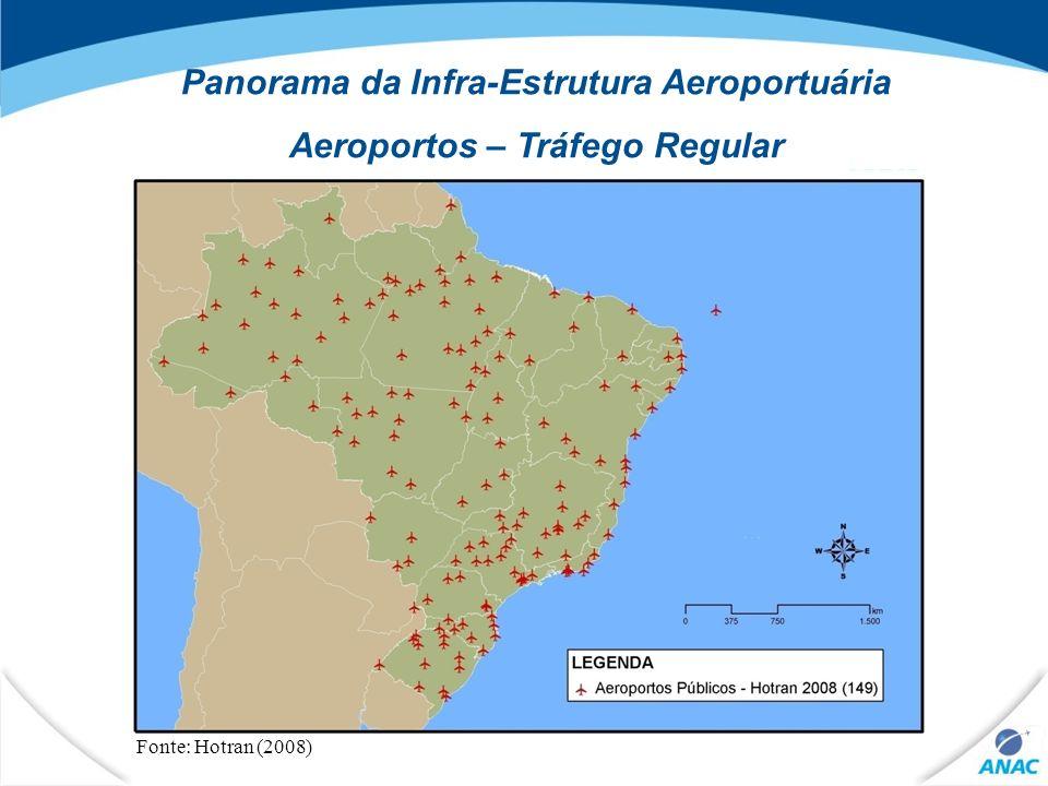 7 Panorama da Infra-Estrutura Aeroportuária Aeroportos – Mercado Internacional Fonte: Superintendência de Infra-Estrutura Aeroportuária / ANAC
