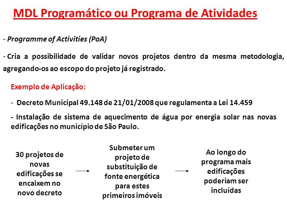 MDL Programático ou Programa de Atividades - Programme of Activities (PoA) - Cria a possibilidade de validar novos projetos dentro da mesma metodologi