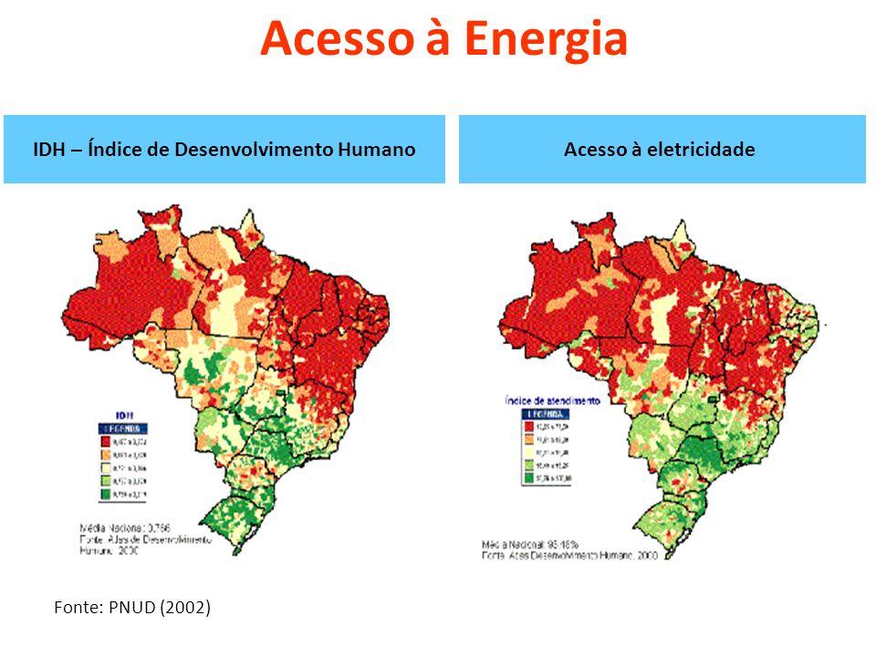 Acesso à Energia Fonte: PNUD (2002) IDH – Índice de Desenvolvimento HumanoAcesso à eletricidade