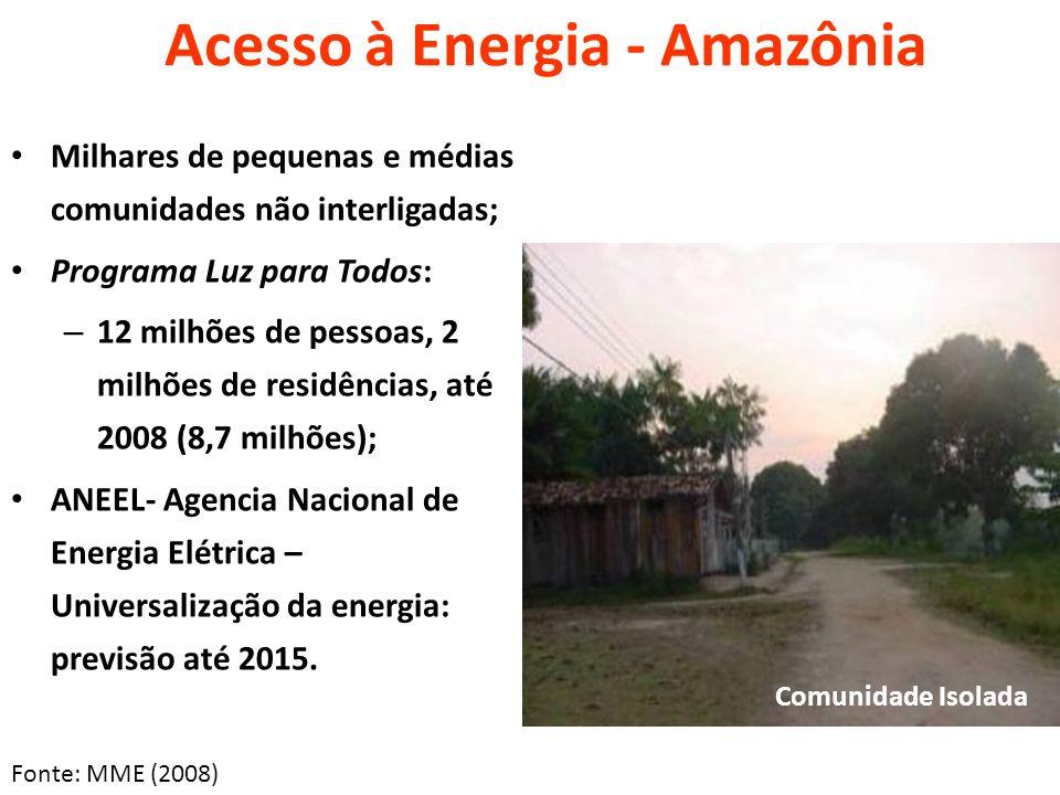 Acesso à Energia - Amazônia Milhares de pequenas e médias comunidades não interligadas; Programa Luz para Todos: – 12 milhões de pessoas, 2 milhões de