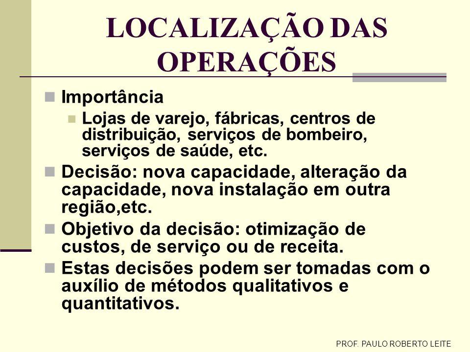 PROF. PAULO ROBERTO LEITE EXERCÍCO EM CLASSE Exemplificar situações de operações empresariais em que possuir ou não os recursos da operação podem sign