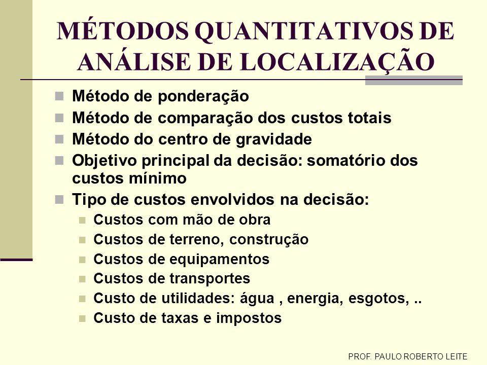 PROF. PAULO ROBERTO LEITE FATORES A ANALISAR ANÁLISE QUALITATIVA Fluxo ou demanda local Pessoal : disponibilidade; níveis; habilidade, sindicatos,...