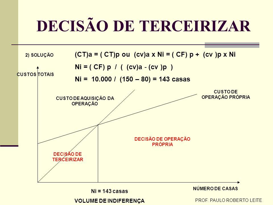 PROF. PAULO ROBERTO LEITE EXEMPLO DE DECISÃO DE TERCEIRIZAR