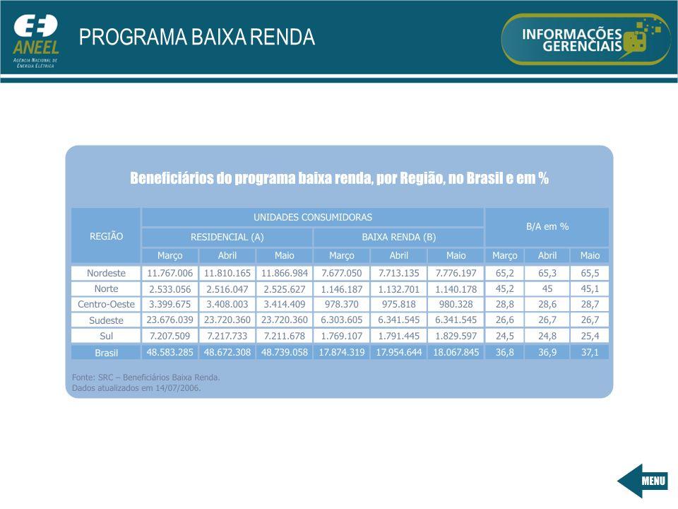 PROGRAMA BAIXA RENDA