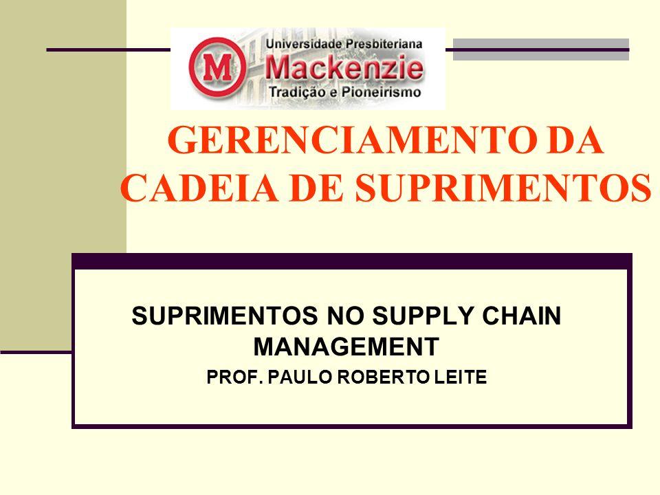 GERENCIAMENTO DA CADEIA DE SUPRIMENTOS SUPRIMENTOS NO SUPPLY CHAIN MANAGEMENT PROF. PAULO ROBERTO LEITE