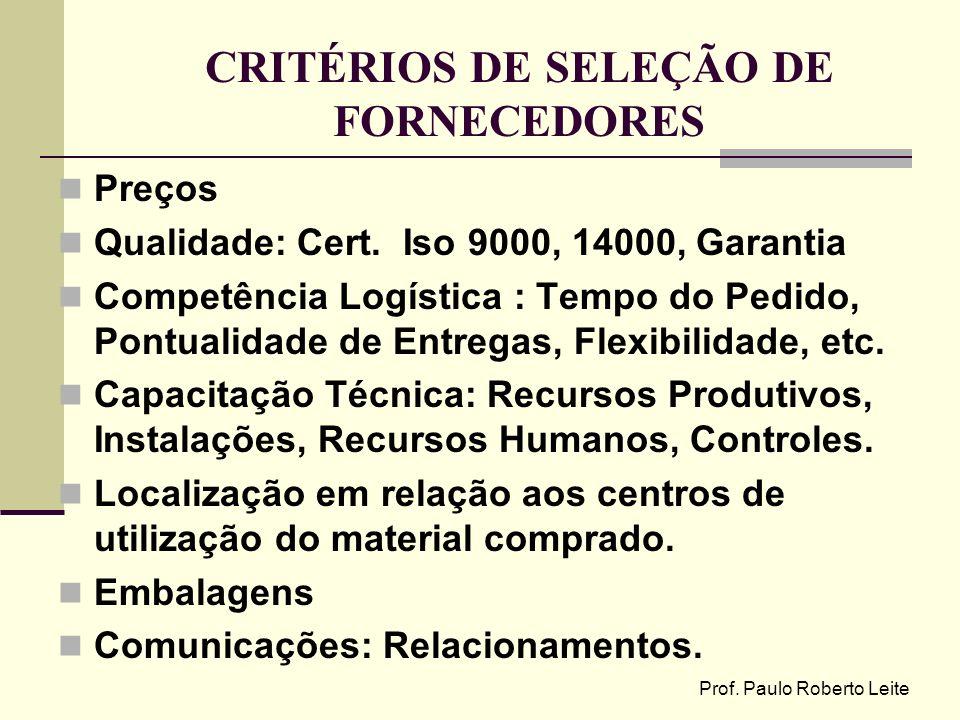Prof. Paulo Roberto Leite CRITÉRIOS DE SELEÇÃO DE FORNECEDORES Preços Qualidade: Cert. Iso 9000, 14000, Garantia Competência Logística : Tempo do Pedi