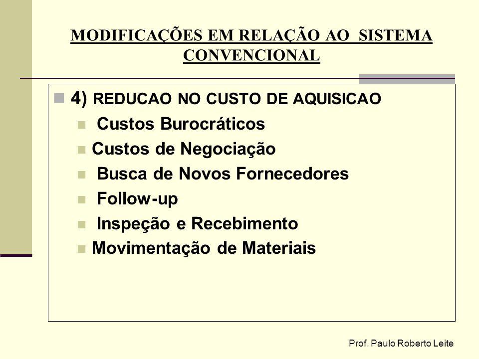 Prof. Paulo Roberto Leite MODIFICAÇÕES EM RELAÇÃO AO SISTEMA CONVENCIONAL 4) REDUCAO NO CUSTO DE AQUISICAO Custos Burocráticos Custos de Negociação Bu