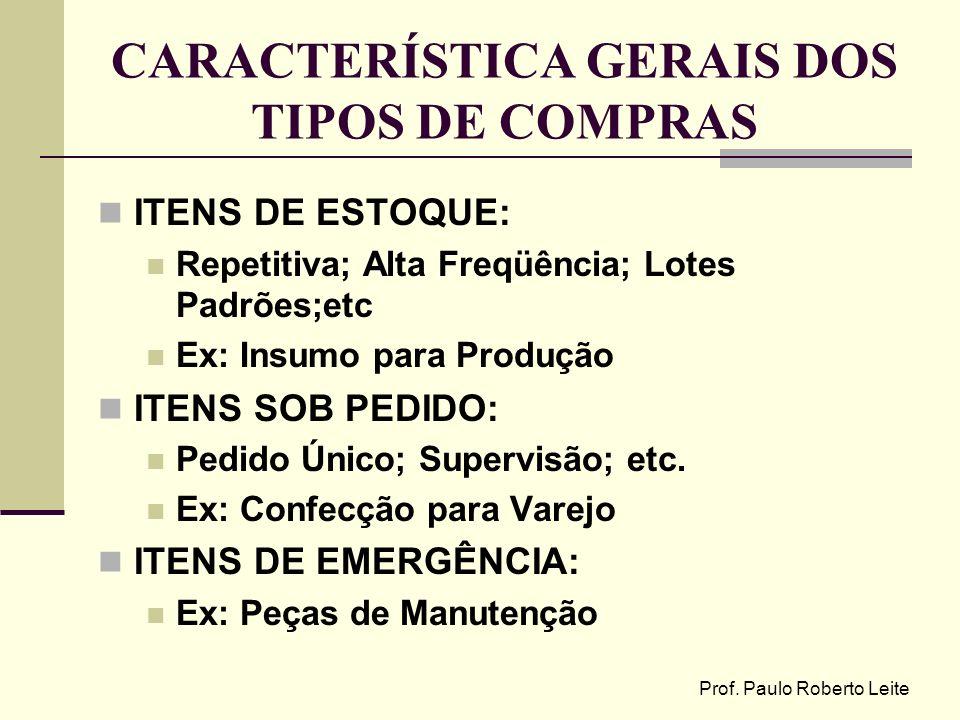 Prof. Paulo Roberto Leite CARACTERÍSTICA GERAIS DOS TIPOS DE COMPRAS ITENS DE ESTOQUE: Repetitiva; Alta Freqüência; Lotes Padrões;etc Ex: Insumo para