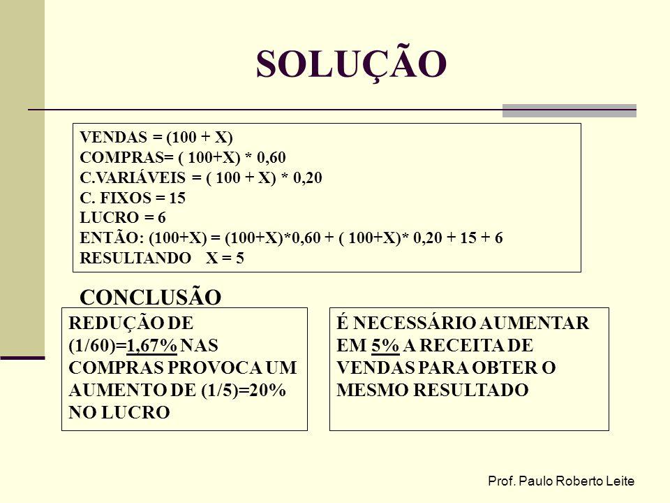 Prof. Paulo Roberto Leite SOLUÇÃO VENDAS = (100 + X) COMPRAS= ( 100+X) * 0,60 C.VARIÁVEIS = ( 100 + X) * 0,20 C. FIXOS = 15 LUCRO = 6 ENTÃO: (100+X) =