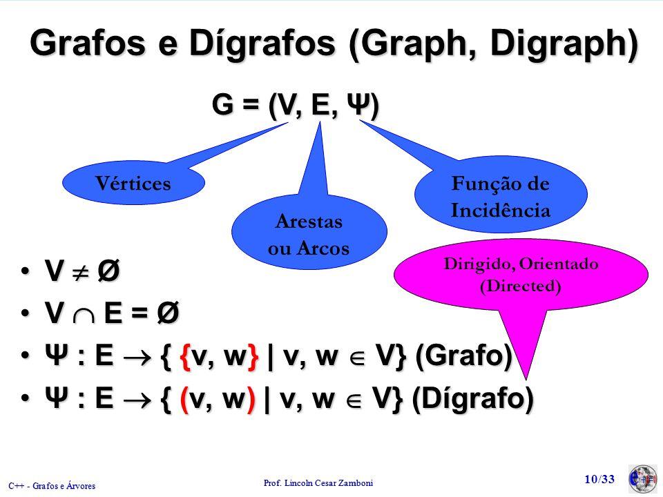 C++ - Grafos e Árvores Prof. Lincoln Cesar Zamboni 10/33 Grafos e Dígrafos (Graph, Digraph) V ØV Ø V E = ØV E = Ø Ψ : E { {v, w} | v, w V} (Grafo)Ψ :