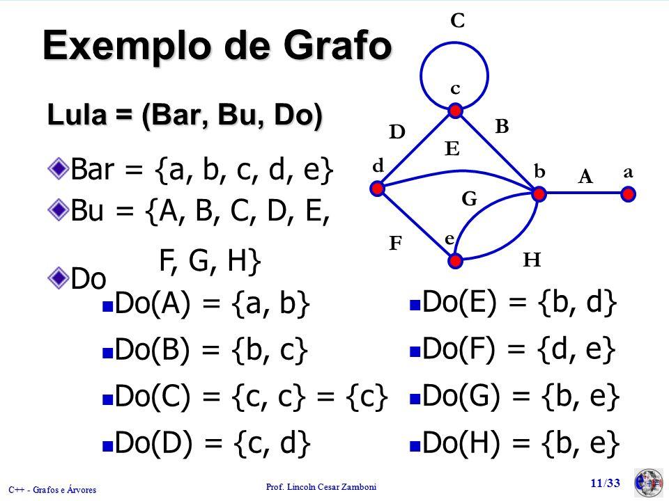C++ - Grafos e Árvores Prof. Lincoln Cesar Zamboni 11/33 Exemplo de Grafo Lula = (Bar, Bu, Do) Do(A) = {a, b} Do(B) = {b, c} Do(C) = {c, c} = {c} Do(D