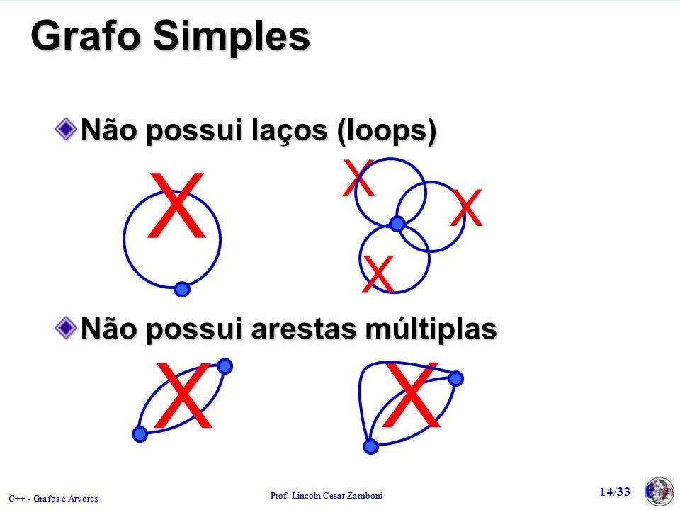 C++ - Grafos e Árvores Prof. Lincoln Cesar Zamboni 14/33 Grafo Simples Não possui laços (loops) Não possui arestas múltiplas X X X X X X