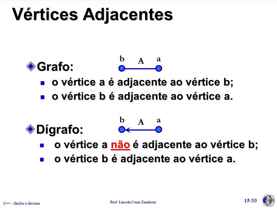 C++ - Grafos e Árvores Prof. Lincoln Cesar Zamboni 15/33 Vértices Adjacentes Grafo: o vértice a é adjacente ao vértice b; o vértice a é adjacente ao v