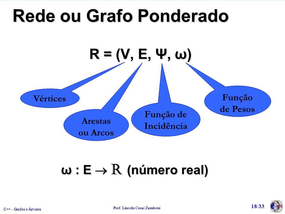 C++ - Grafos e Árvores Prof. Lincoln Cesar Zamboni 18/33 Rede ou Grafo Ponderado R = (V, E, Ψ, ω) Vértices Arestas ou Arcos Função de Incidência Funçã
