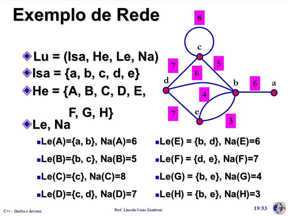 C++ - Grafos e Árvores Prof. Lincoln Cesar Zamboni 19/33 Lu = (Isa, He, Le, Na) Exemplo de Rede 6 5 8 7 7 4 3 6 Isa = {a, b, c, d, e} He = {A, B, C, D