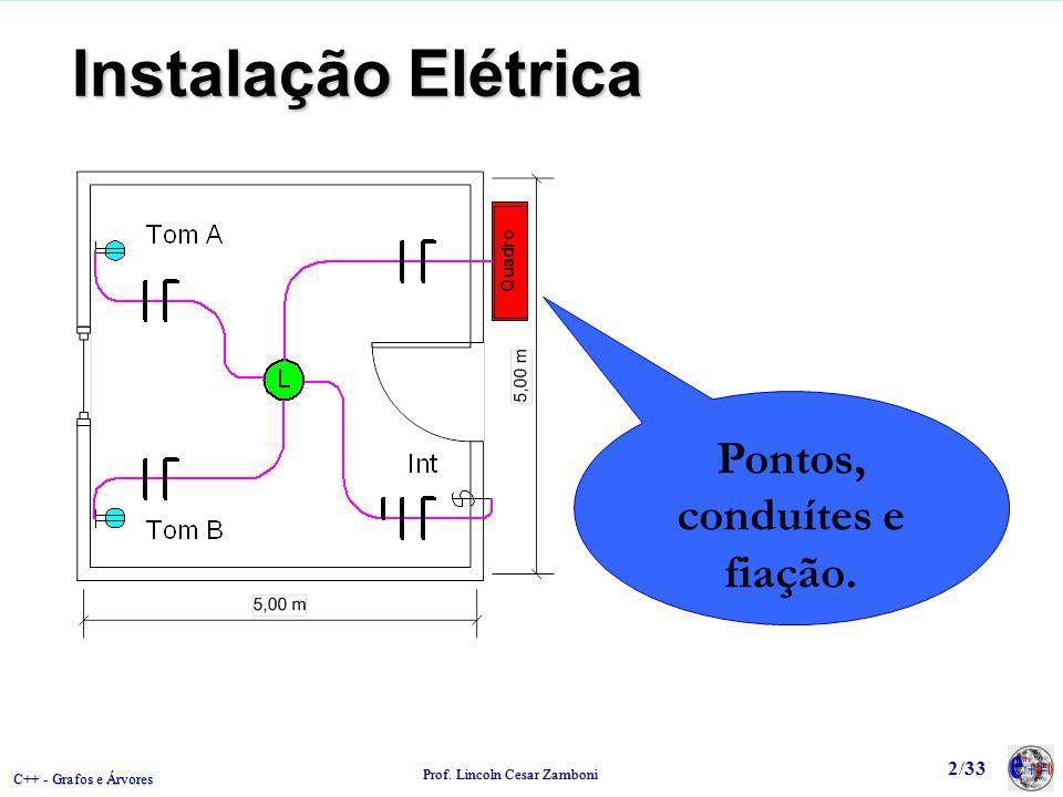 C++ - Grafos e Árvores Prof. Lincoln Cesar Zamboni 2/33 Instalação Elétrica Pontos, conduítes e fiação.