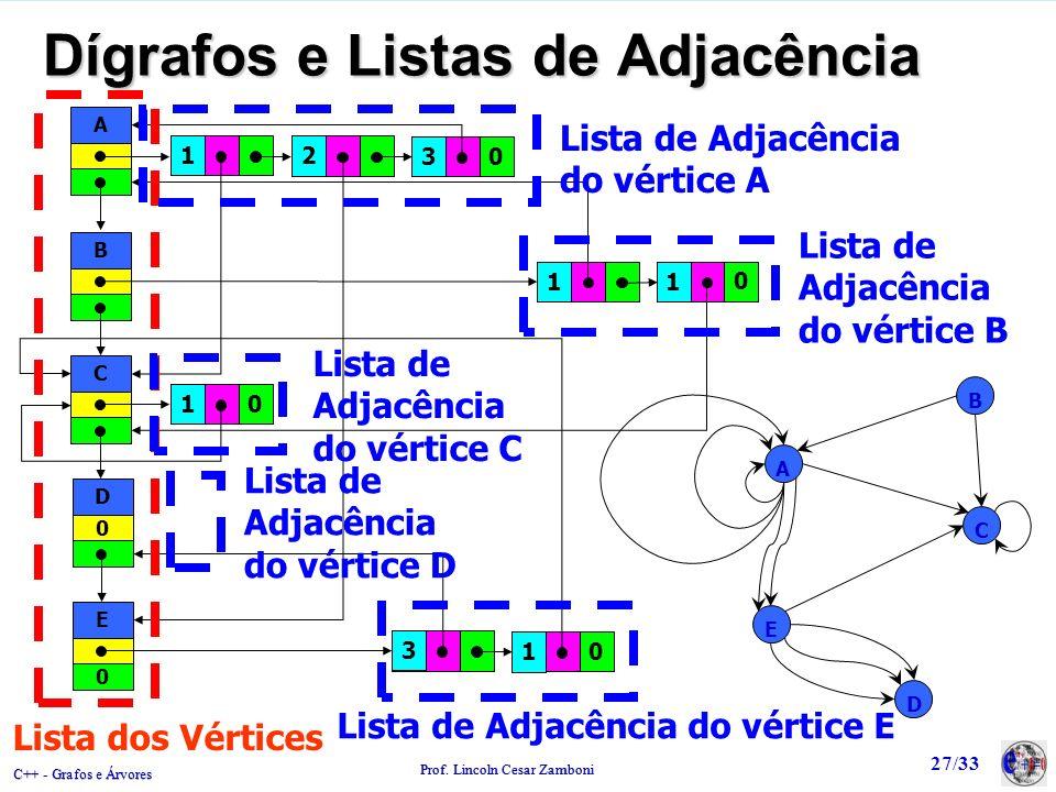 C++ - Grafos e Árvores Prof. Lincoln Cesar Zamboni 27/33 Dígrafos e Listas de Adjacência A B C D E A B CD 0 E 0 0 0 0 0 1 2 3 11 1 3 1 Lista dos Vérti