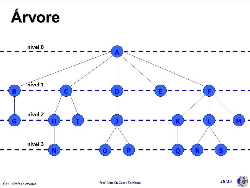 C++ - Grafos e Árvores Prof. Lincoln Cesar Zamboni 28/33 Árvore nível 0 nível 1 nível 2 nível 3 A BCDEF GHIJKLM NOPQRS