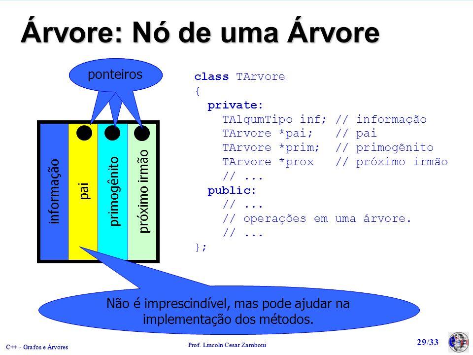 C++ - Grafos e Árvores Prof. Lincoln Cesar Zamboni 29/33 Árvore: Nó de uma Árvore informaçãopaiprimogênitopróximo irmão class TArvore { private: TAlgu