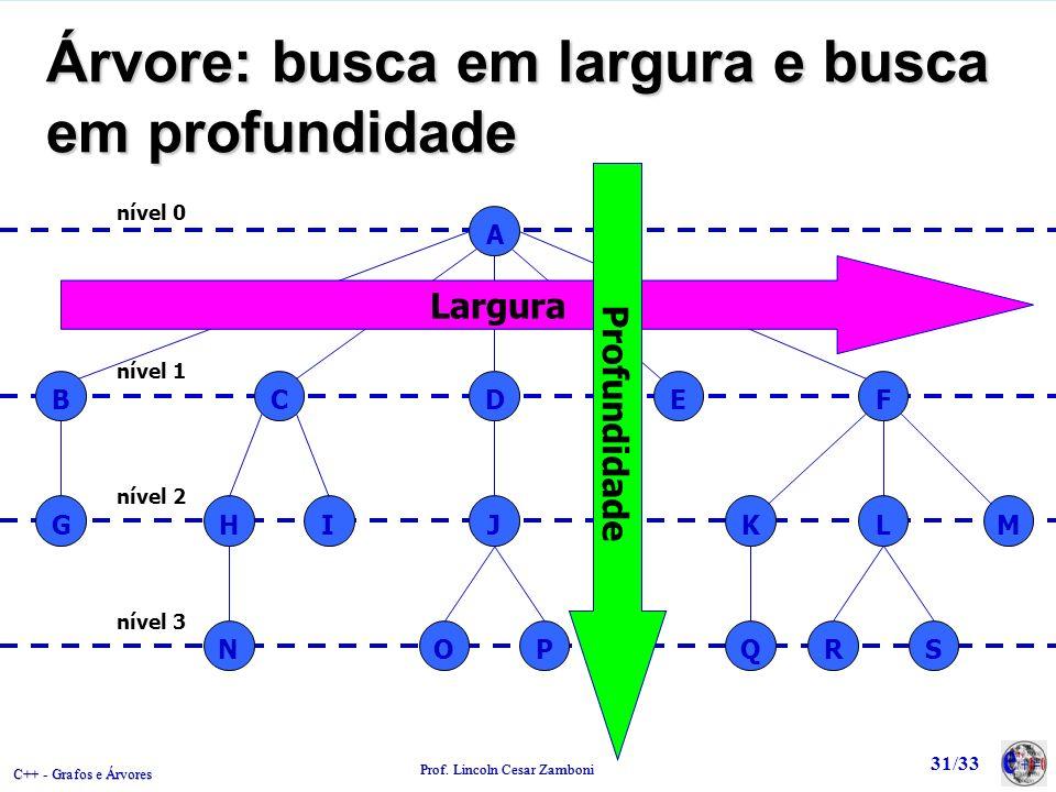 C++ - Grafos e Árvores Prof. Lincoln Cesar Zamboni 31/33 Árvore: busca em largura e busca em profundidade nível 0 nível 1 nível 2 nível 3 A BCDEF GHIJ
