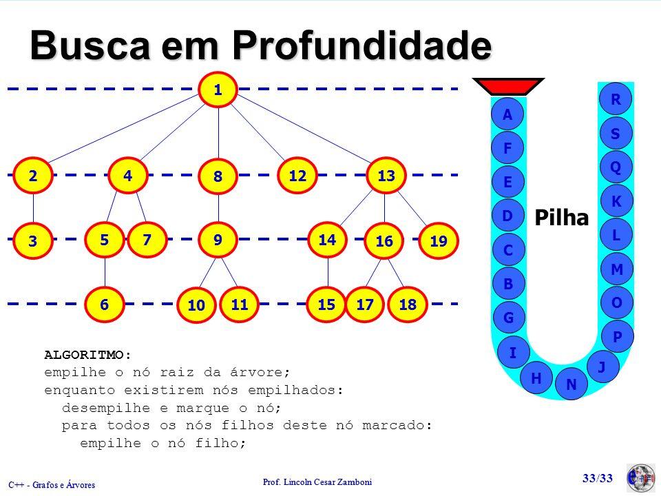 C++ - Grafos e Árvores Prof. Lincoln Cesar Zamboni 33/33 Busca em Profundidade A BCDEF GHIJKLM NOPQRS 1 2 3 4 5 6 7 8 9 10 11 1213 14 15 16 1718 19 AL