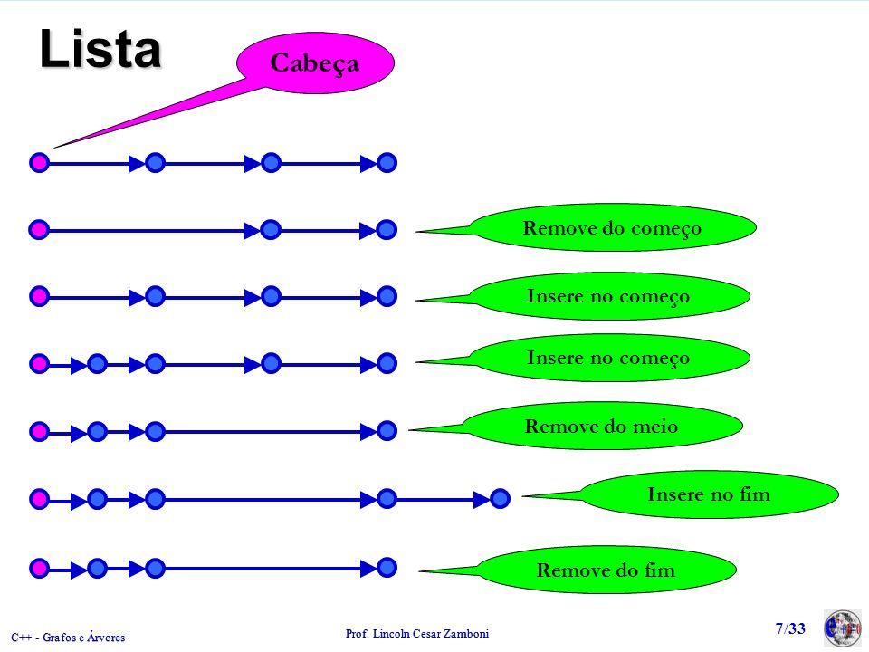 C++ - Grafos e Árvores Prof. Lincoln Cesar Zamboni 7/33 Lista Cabeça Remove do começo Insere no começo Remove do meio Insere no fim Remove do fim